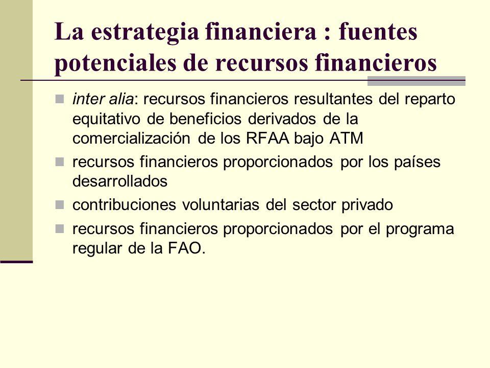 La estrategia financiera : fuentes potenciales de recursos financieros inter alia: recursos financieros resultantes del reparto equitativo de beneficios derivados de la comercialización de los RFAA bajo ATM recursos financieros proporcionados por los países desarrollados contribuciones voluntarias del sector privado recursos financieros proporcionados por el programa regular de la FAO.
