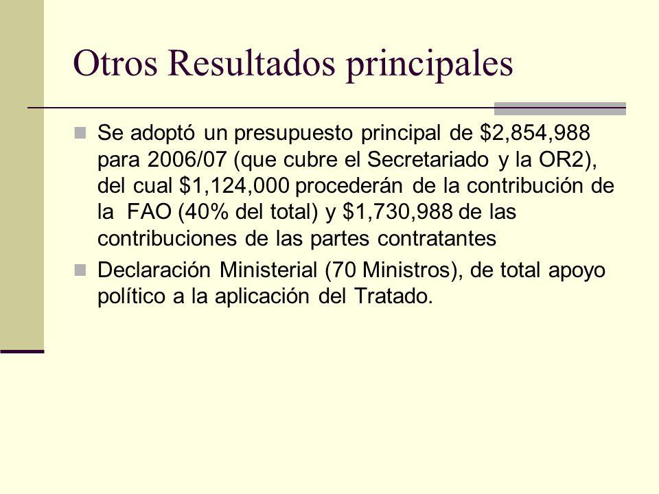 Otros Resultados principales Se adoptó un presupuesto principal de $2,854,988 para 2006/07 (que cubre el Secretariado y la OR2), del cual $1,124,000 procederán de la contribución de la FAO (40% del total) y $1,730,988 de las contribuciones de las partes contratantes Declaración Ministerial (70 Ministros), de total apoyo político a la aplicación del Tratado.