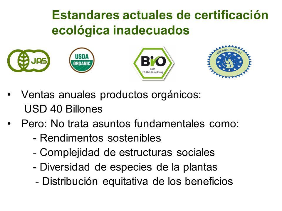 Estandares actuales de certificación ecológica inadecuados Ventas anuales productos orgánicos: USD 40 Billones Pero: No trata asuntos fundamentales co