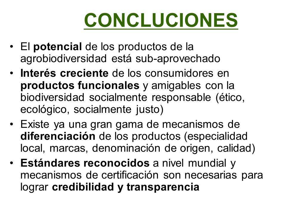 CONCLUCIONES El potencial de los productos de la agrobiodiversidad está sub-aprovechado Interés creciente de los consumidores en productos funcionales
