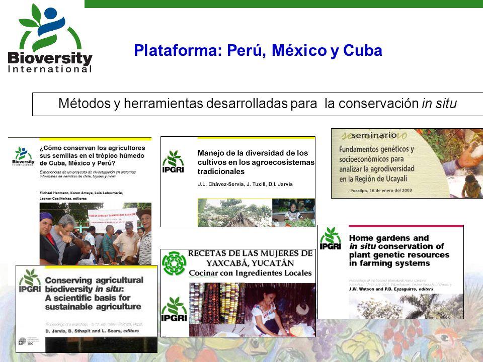 Métodos y herramientas desarrolladas para la conservación in situ Plataforma: Perú, México y Cuba