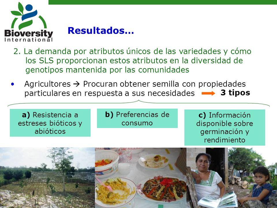 Agricultores Procuran obtener semilla con propiedades particulares en respuesta a sus necesidades a) Resistencia a estreses bióticos y abióticos b) Pr
