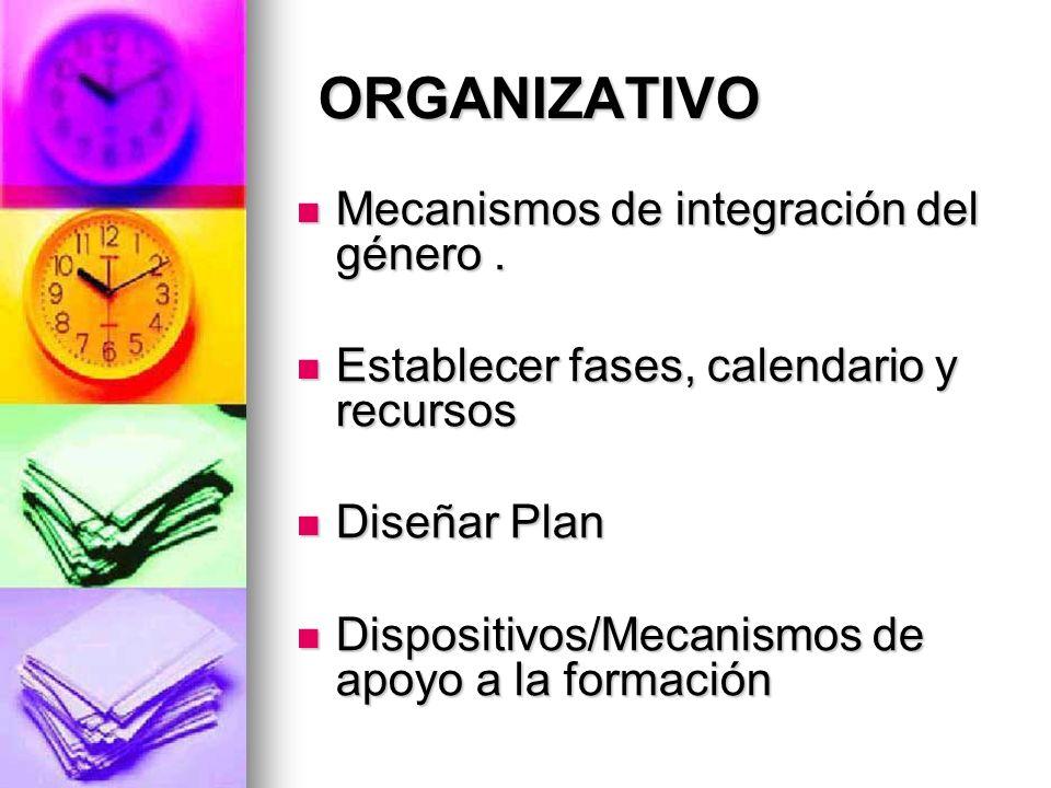 ORGANIZATIVO ORGANIZATIVO Mecanismos de integración del género. Mecanismos de integración del género. Establecer fases, calendario y recursos Establec