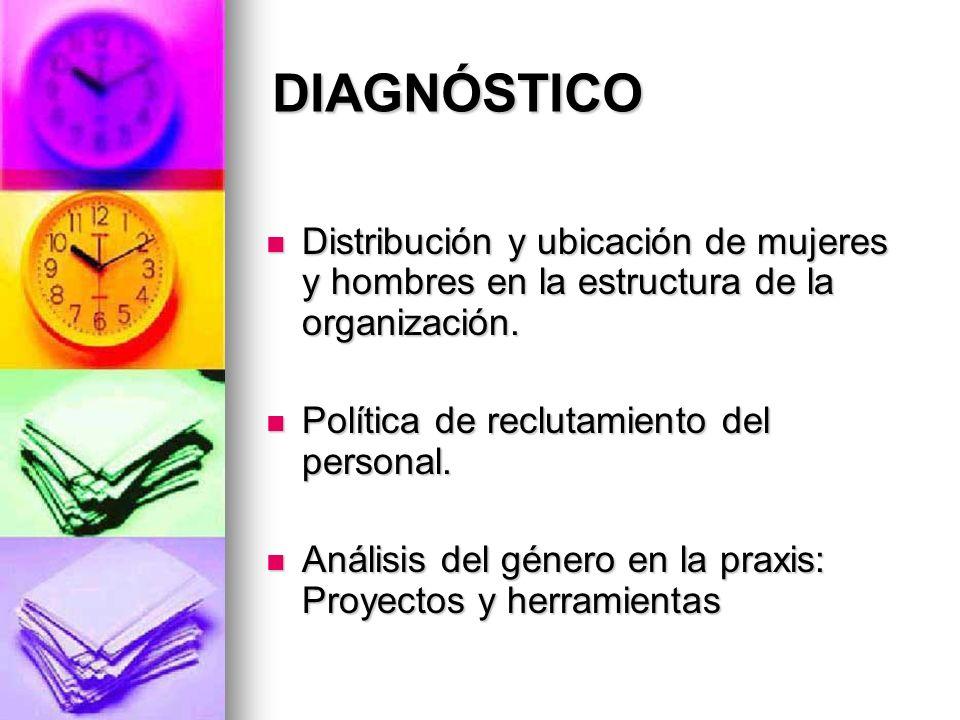 DIAGNÓSTICO Distribución y ubicación de mujeres y hombres en la estructura de la organización. Distribución y ubicación de mujeres y hombres en la est