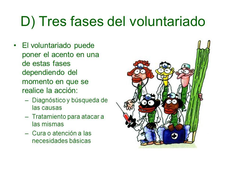 D) Tres fases del voluntariado El voluntariado puede poner el acento en una de estas fases dependiendo del momento en que se realice la acción: –Diagn