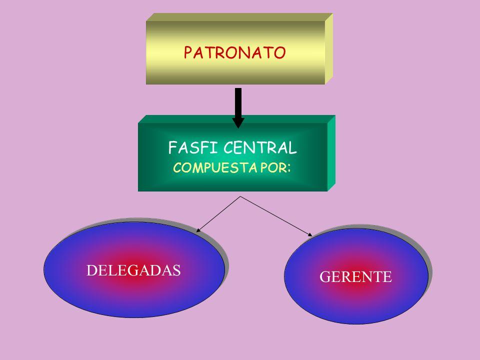 PATRONATO FASFI CENTRAL COMPUESTA POR : DELEGADAS GERENTE