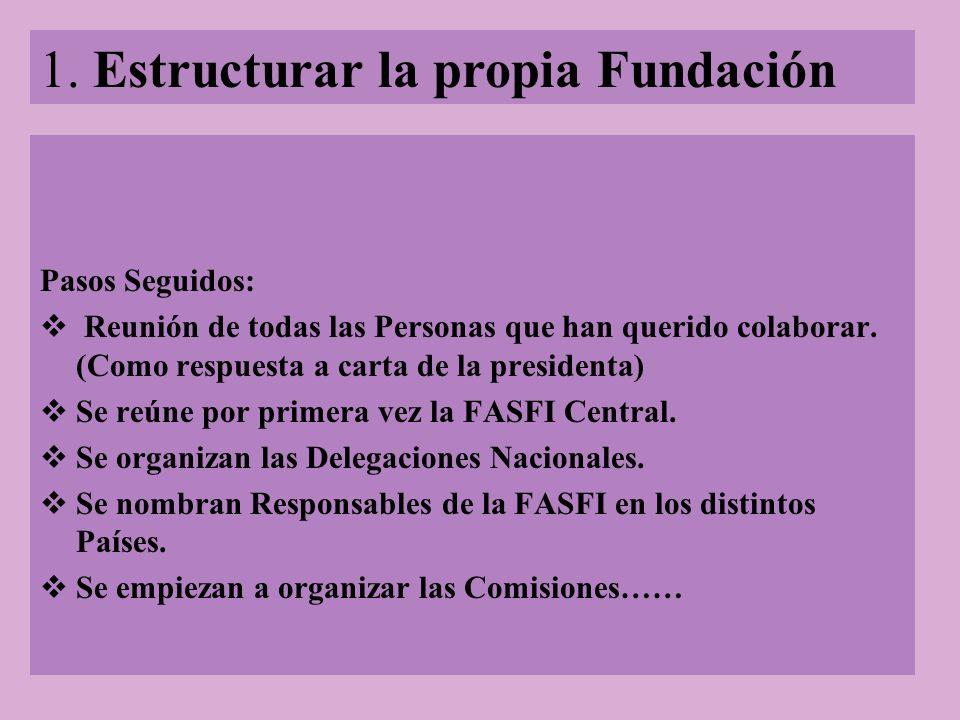 Pasos Seguidos: Reunión de todas las Personas que han querido colaborar. (Como respuesta a carta de la presidenta) Se reúne por primera vez la FASFI C