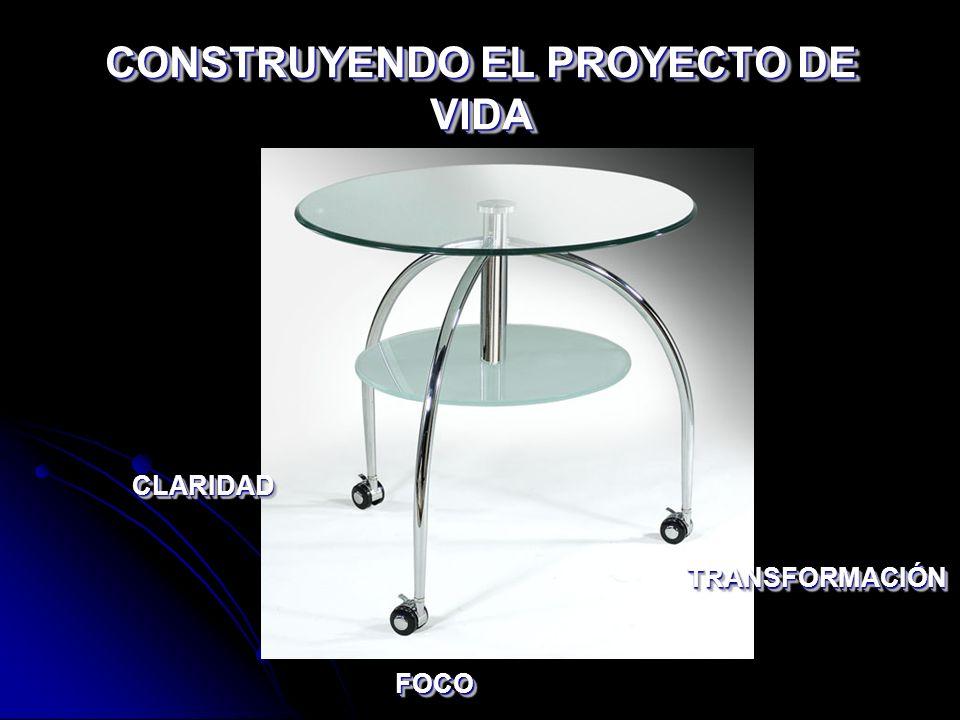 CONSTRUYENDO EL PROYECTO DE VIDA CLARIDADCLARIDAD FOCOFOCO TRANSFORMACIÓNTRANSFORMACIÓN