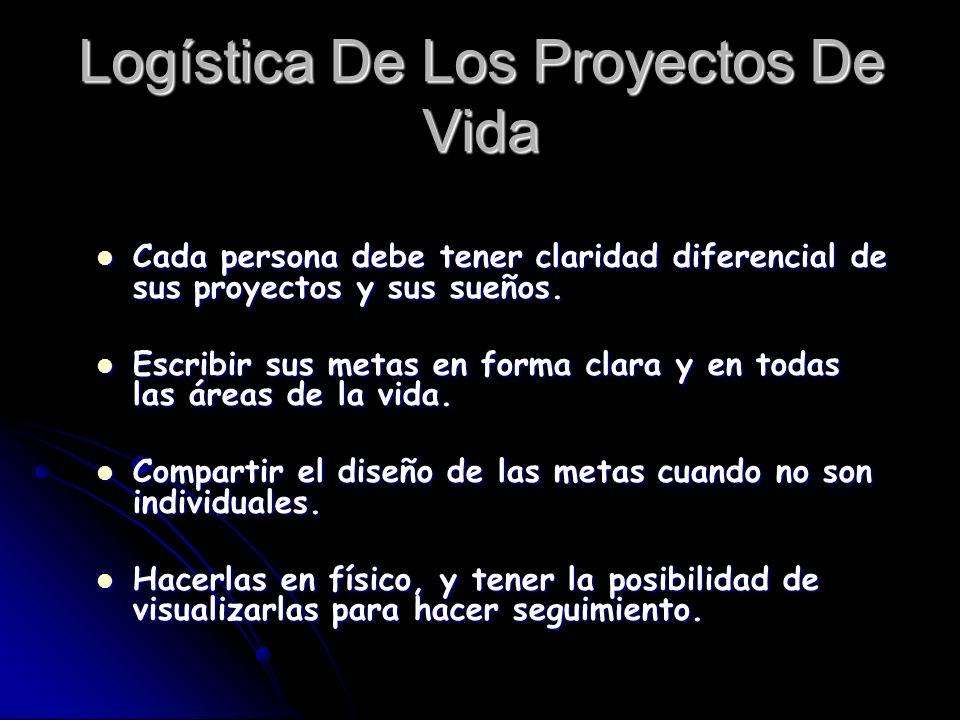 Logística De Los Proyectos De Vida Cada persona debe tener claridad diferencial de sus proyectos y sus sueños. Cada persona debe tener claridad difere