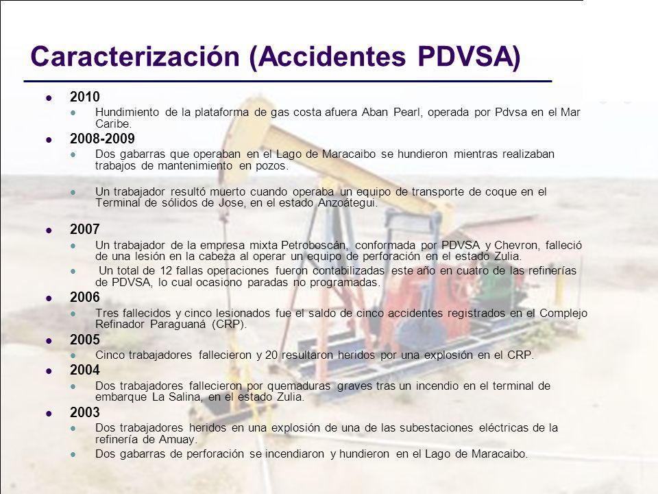 Caracterización (Accidentes PDVSA) 2010 Hundimiento de la plataforma de gas costa afuera Aban Pearl, operada por Pdvsa en el Mar Caribe. 2008-2009 Dos