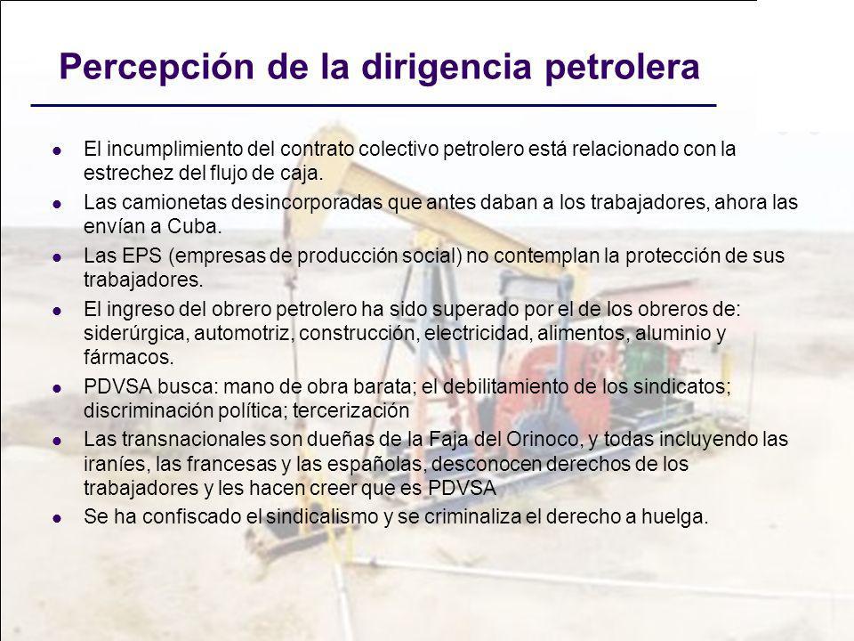 Percepción de la dirigencia petrolera El incumplimiento del contrato colectivo petrolero está relacionado con la estrechez del flujo de caja. Las cami
