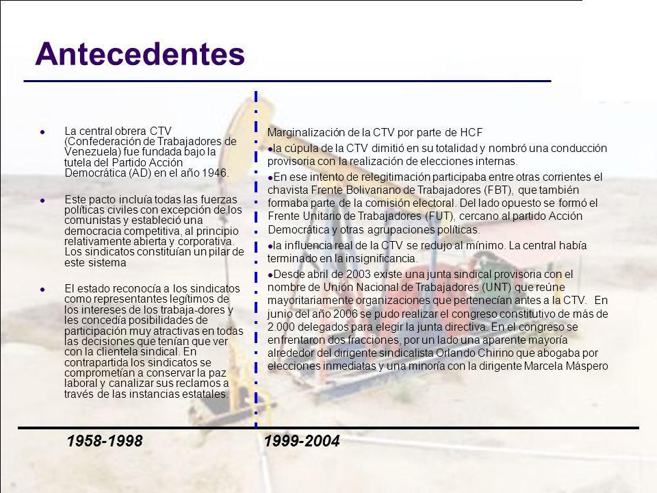 Antecedentes La central obrera CTV (Confederación de Trabajadores de Venezuela) fue fundada bajo la tutela del Partido Acción Democrática (AD) en el a