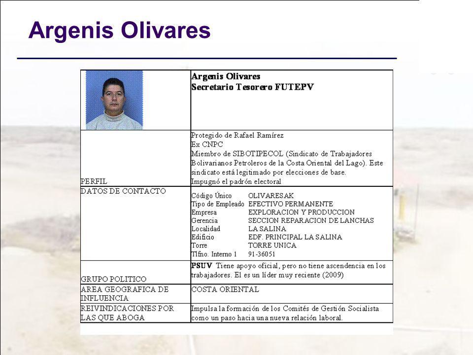 Argenis Olivares