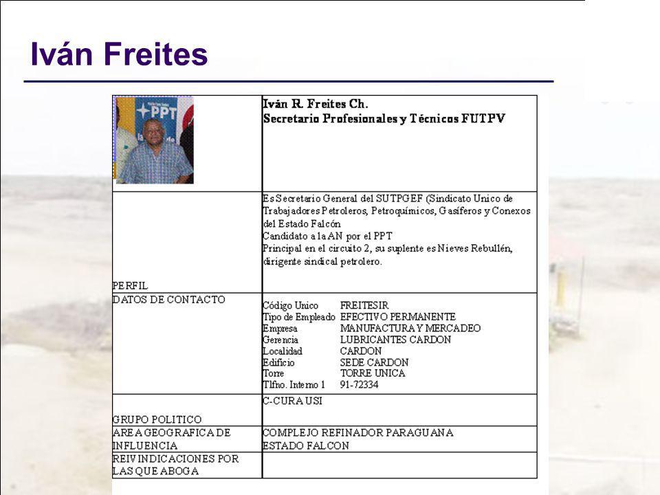 Iván Freites