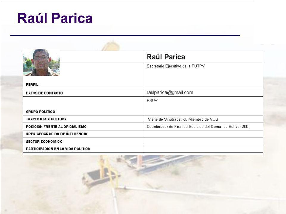 Raúl Parica