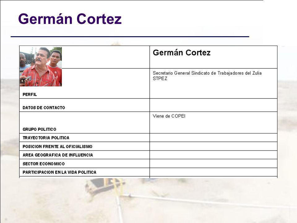 Germán Cortez