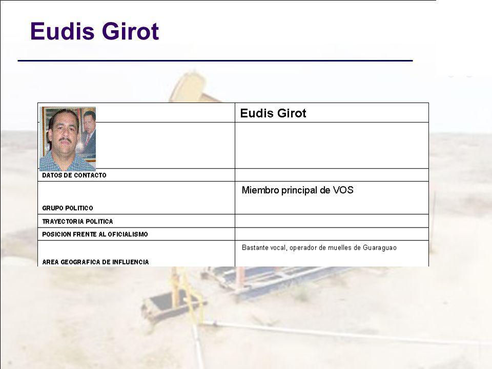 Eudis Girot
