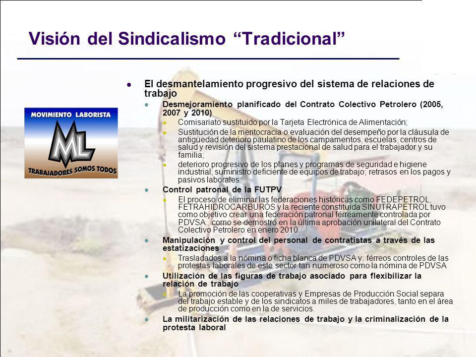 Visión del Sindicalismo Tradicional El desmantelamiento progresivo del sistema de relaciones de trabajo Desmejoramiento planificado del Contrato Colec