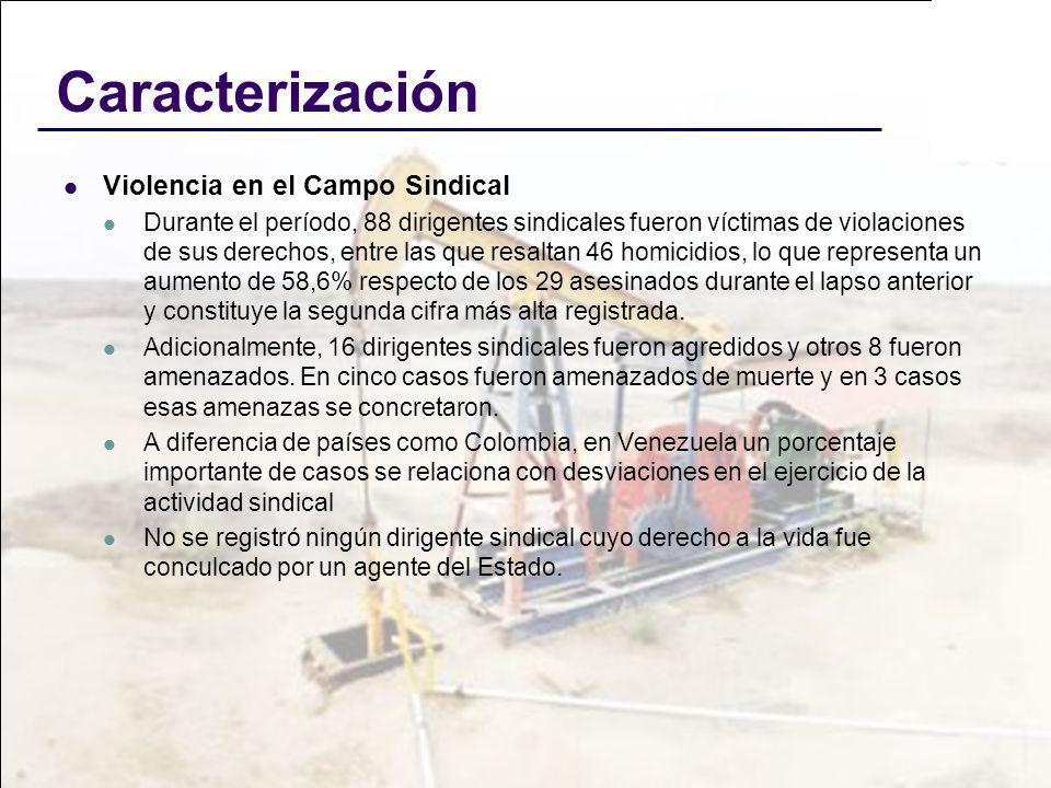 Caracterización Violencia en el Campo Sindical Durante el período, 88 dirigentes sindicales fueron víctimas de violaciones de sus derechos, entre las
