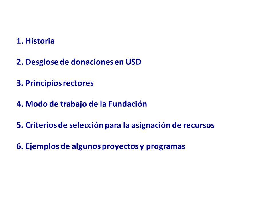 1. Historia 2. Desglose de donaciones en USD 3. Principios rectores 4.
