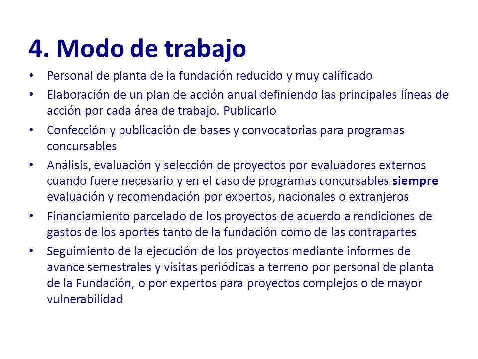 4. Modo de trabajo Personal de planta de la fundación reducido y muy calificado Elaboración de un plan de acción anual definiendo las principales líne