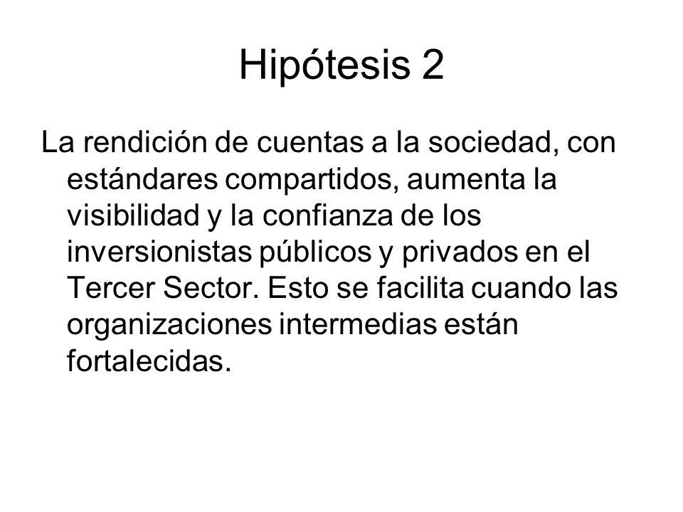 Hipótesis 2 La rendición de cuentas a la sociedad, con estándares compartidos, aumenta la visibilidad y la confianza de los inversionistas públicos y