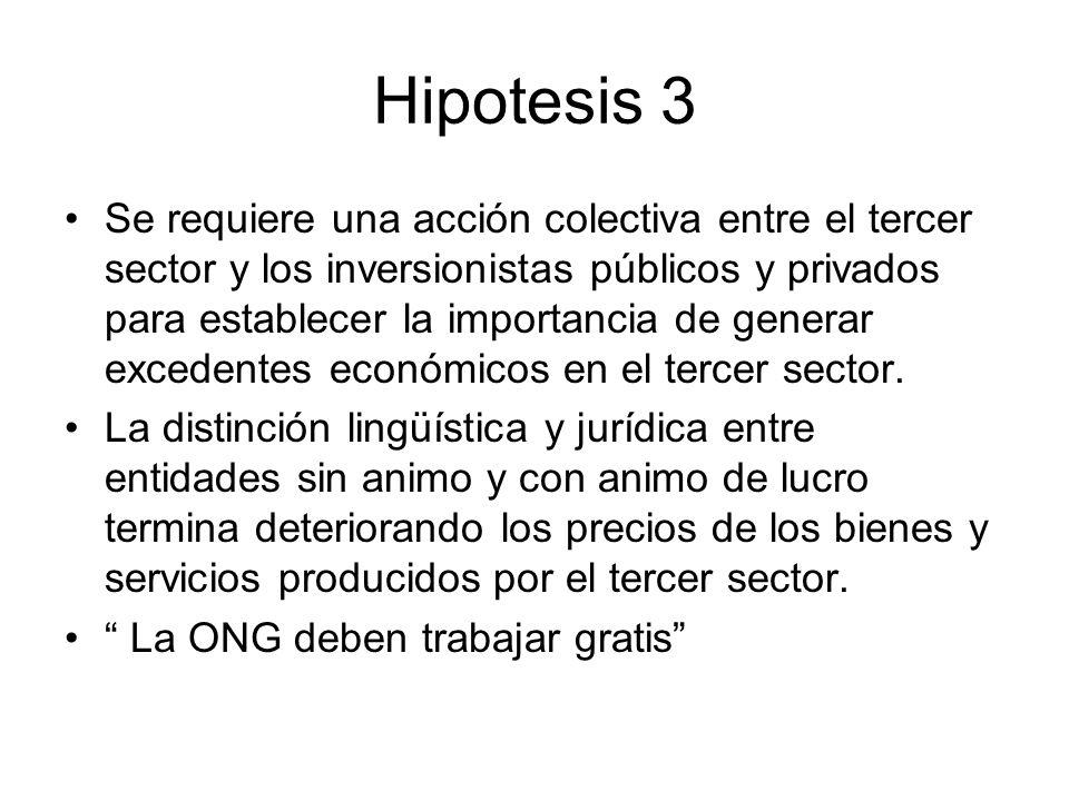 Hipotesis 3 Se requiere una acción colectiva entre el tercer sector y los inversionistas públicos y privados para establecer la importancia de generar