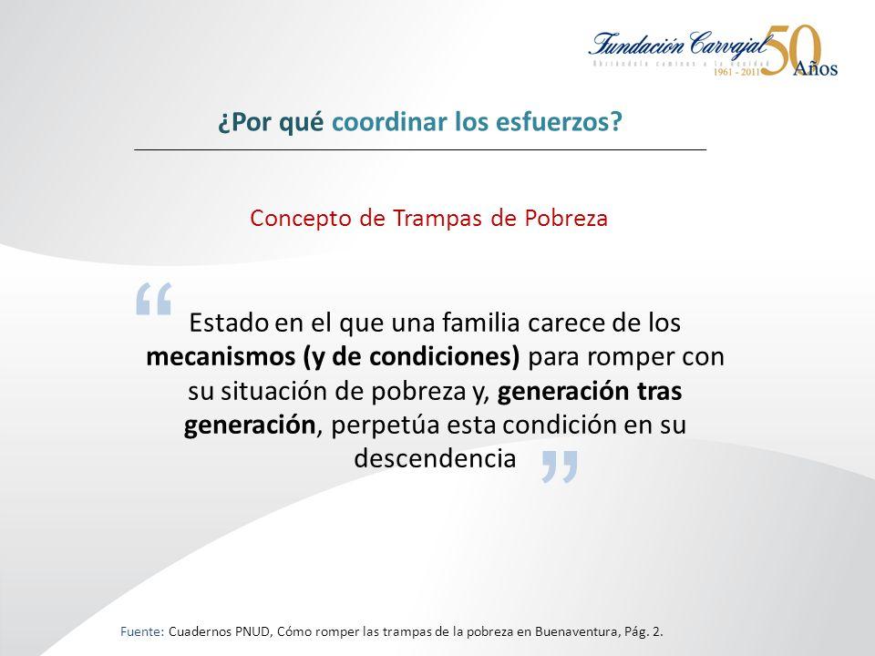 Fuente: Cuadernos PNUD, Cómo romper las trampas de la pobreza en Buenaventura, Pág.