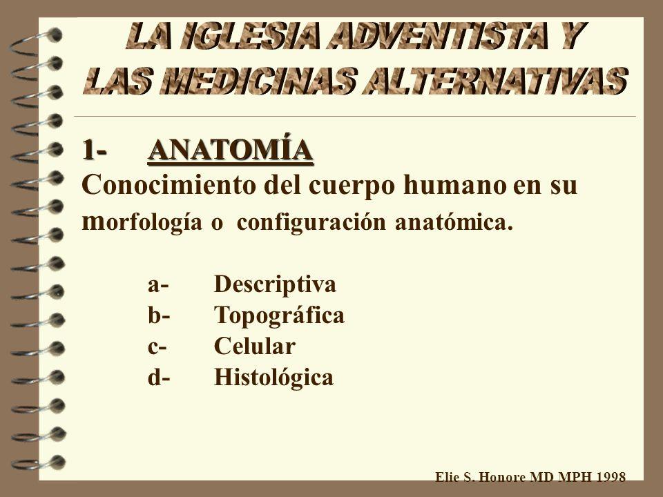 Elie S. Honore MD MPH 1998 La palabra «Alternativa » implica que hay una Medicina Ortodoxa, Convencional, Científica : con Cinco Paradigmas básicos: 1