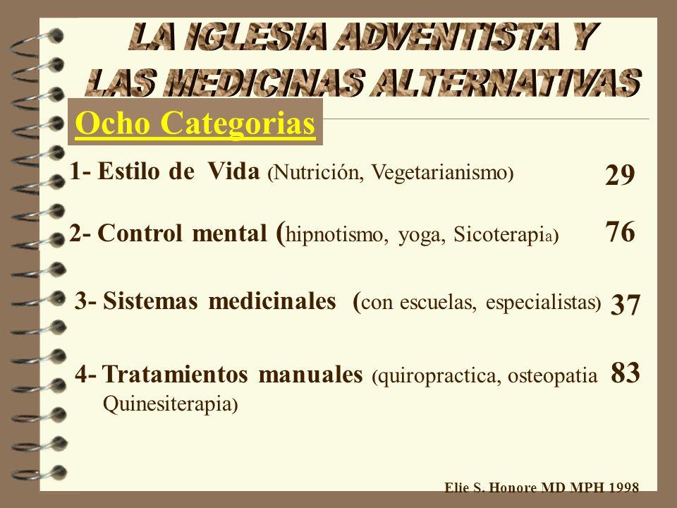 Elie S. Honore MD MPH 1998 LA OFICINA DE MEDICINA ALTERNATIVA Departamento de Salud (EU) Lista de Medicinas Alternativas 1995