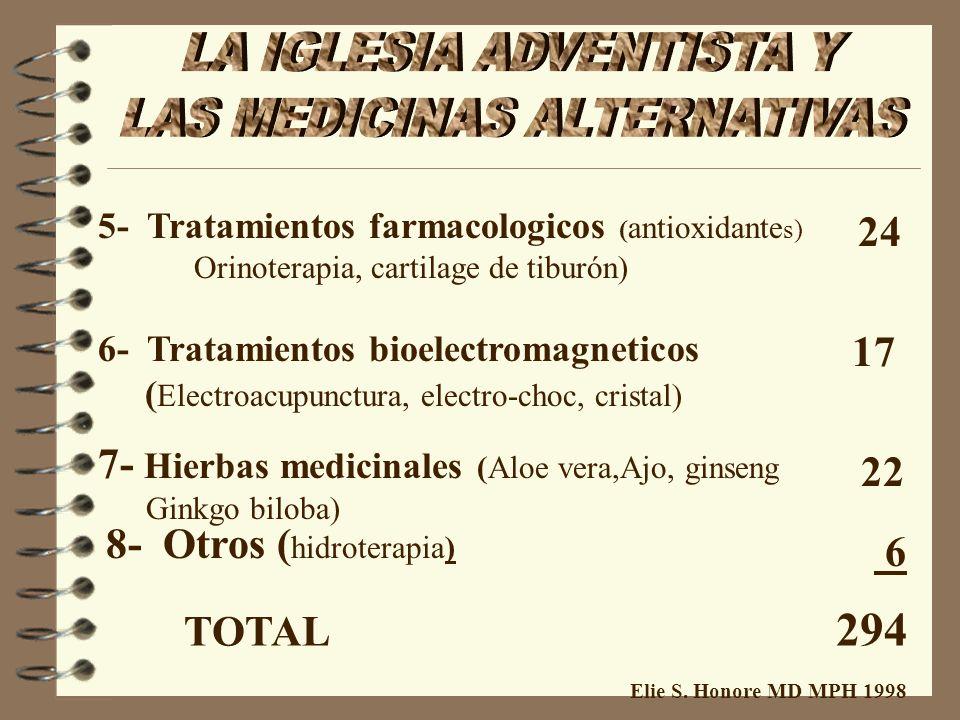 Elie S. Honore MD MPH 1998 Ocho Categorias 1- Estilo de Vida ( Nutrición, Vegetarianismo ) 29 2- Control mental ( hipnotismo, yoga, Sicoterapi a ) 76