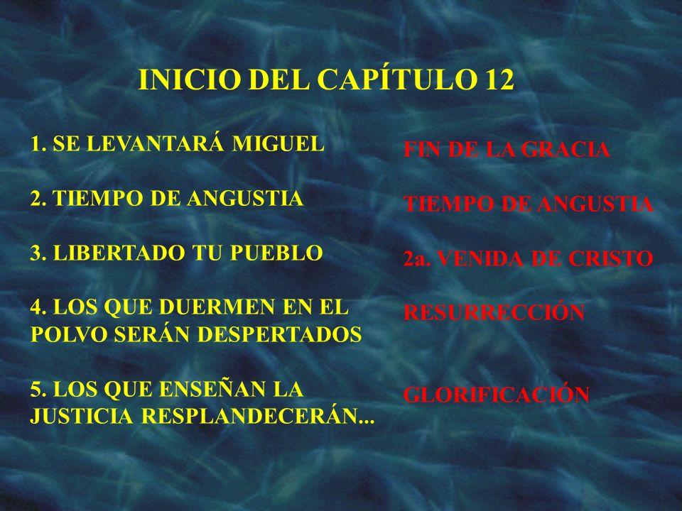 1. SE LEVANTARÁ MIGUEL 2. TIEMPO DE ANGUSTIA 3. LIBERTADO TU PUEBLO 4. LOS QUE DUERMEN EN EL POLVO SERÁN DESPERTADOS 5. LOS QUE ENSEÑAN LA JUSTICIA RE