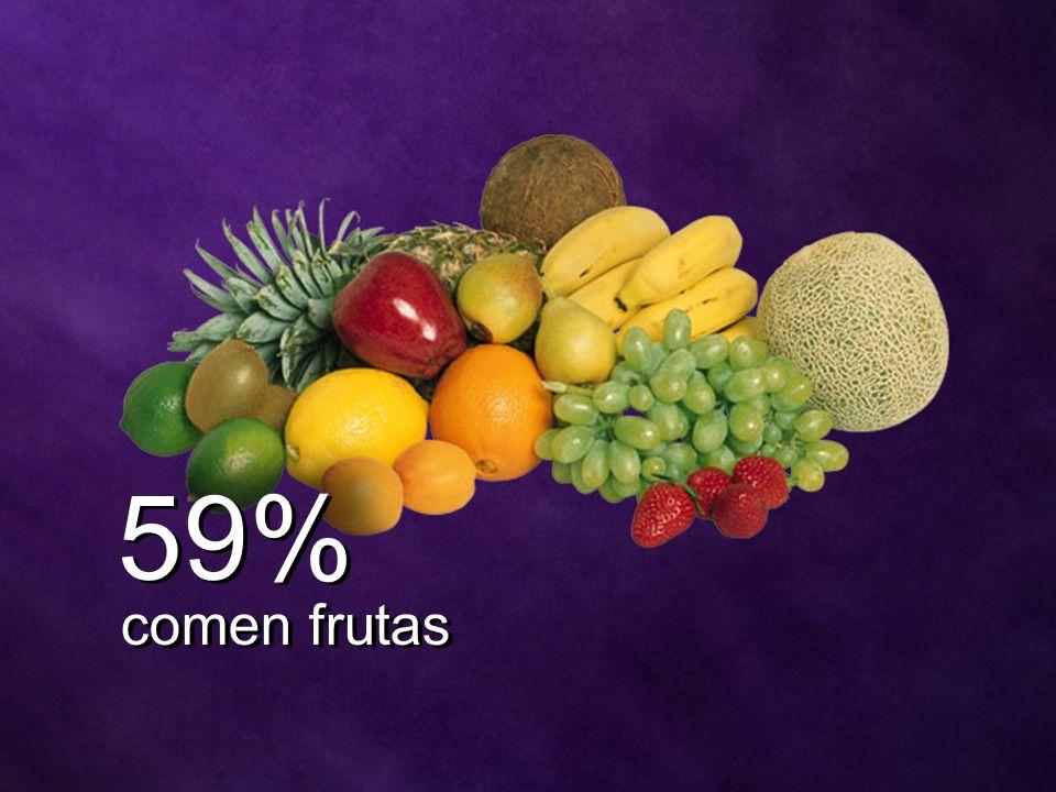 59% comen frutas