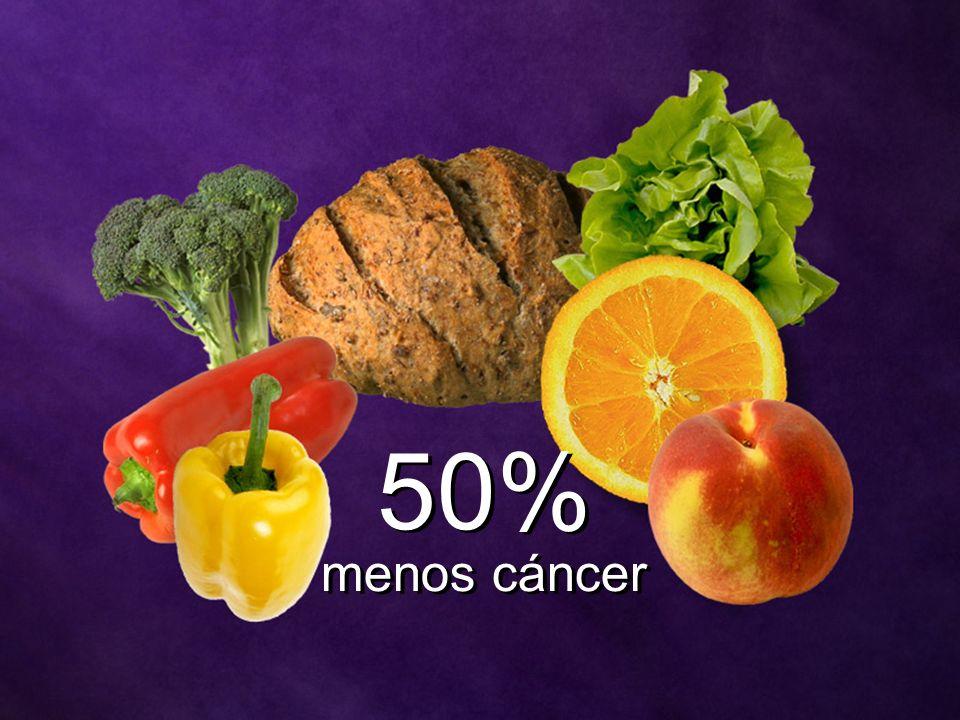 50% menos cáncer 50% menos cáncer