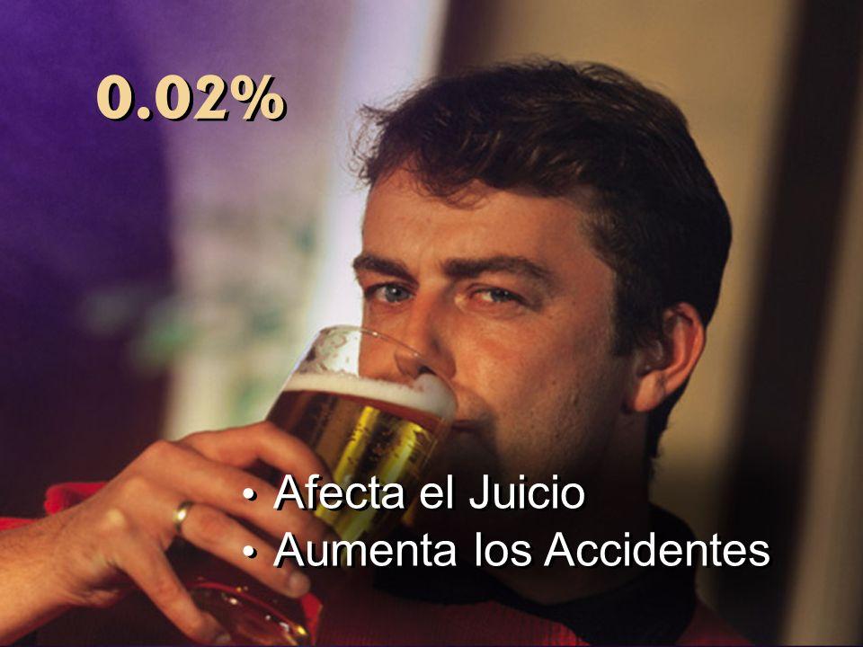 El alcohol y el embarazo