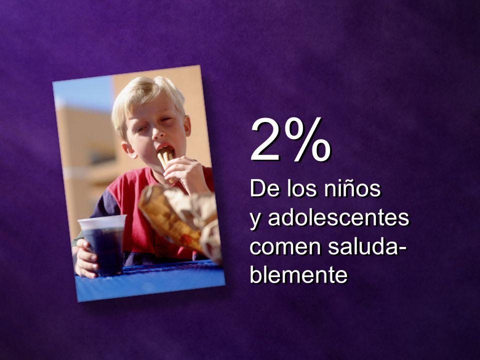 2% De los niños y adolescentes comen saluda- blemente 2% De los niños y adolescentes comen saluda- blemente