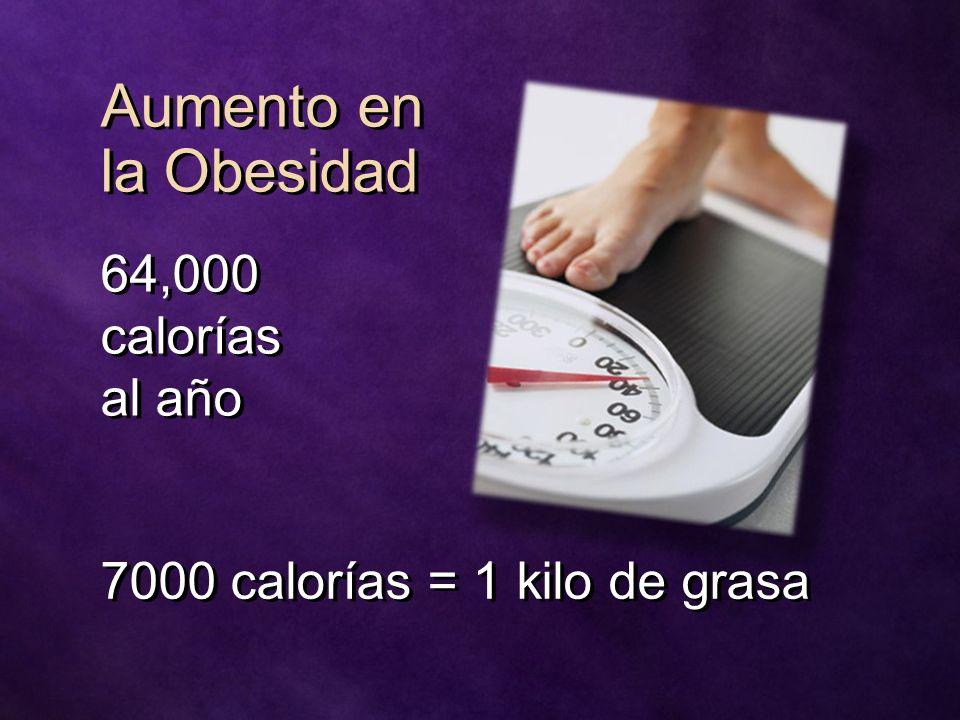 Aumento en la Obesidad 64,000 calorías al año 64,000 calorías al año 7000 calorías = 1 kilo de grasa