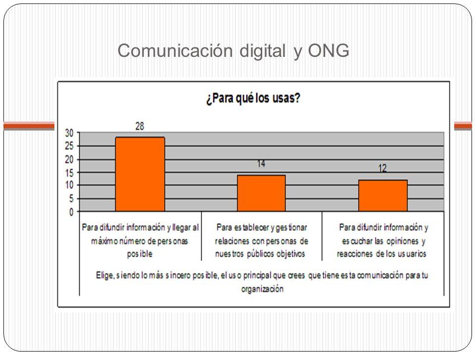 Comunicación digital y ONG Fuente: http://www.socialco.es/