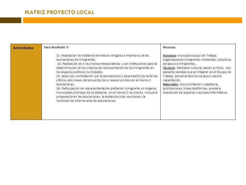 MATRIZ PROYECTO LOCAL Actividades Para Resultado 3: 13. Realización de 6 talleres formativos dirigidos a miembros de las asociaciones de inmigrantes.