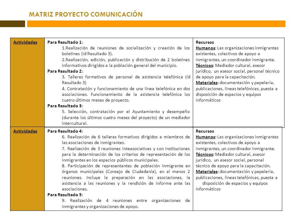MATRIZ PROYECTO COMUNICACIÓN ActividadesPara Resultado 1: 1.Realización de reuniones de socialización y creación de los boletines (íd Resultado 3). 2.