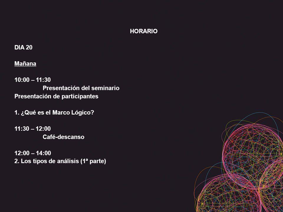 HORARIO DIA 20 Mañana 10:00 – 11:30 Presentación del seminario Presentación de participantes 1.