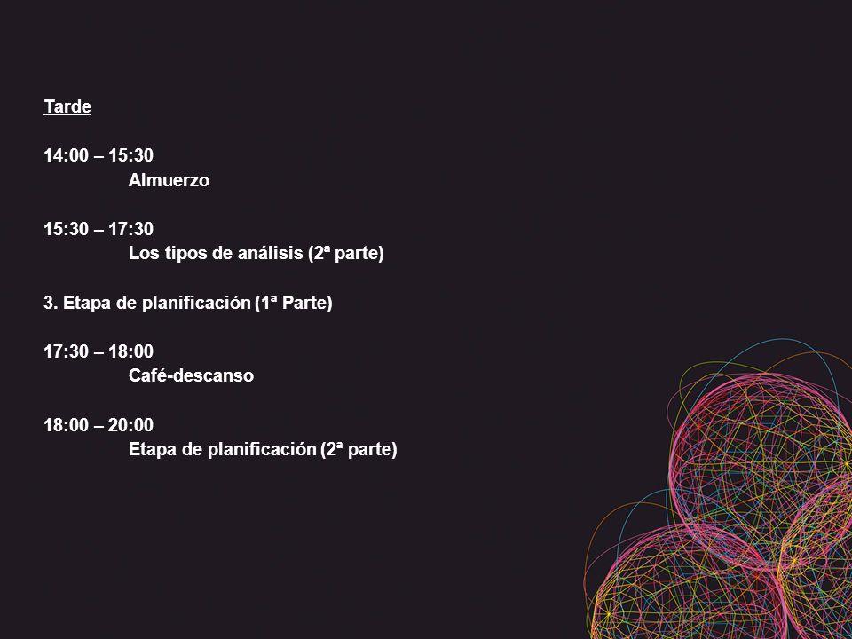 Tarde 14:00 – 15:30 Almuerzo 15:30 – 17:30 Los tipos de análisis (2ª parte) 3.