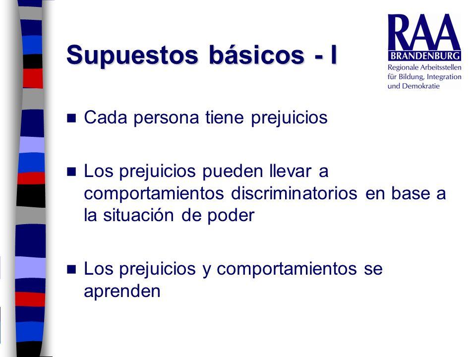 Supuestos básicos - I Cada persona tiene prejuicios Los prejuicios pueden llevar a comportamientos discriminatorios en base a la situación de poder Lo