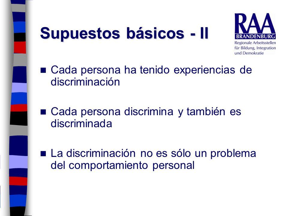 Supuestos básicos - II Cada persona ha tenido experiencias de discriminación Cada persona discrimina y también es discriminada La discriminación no es