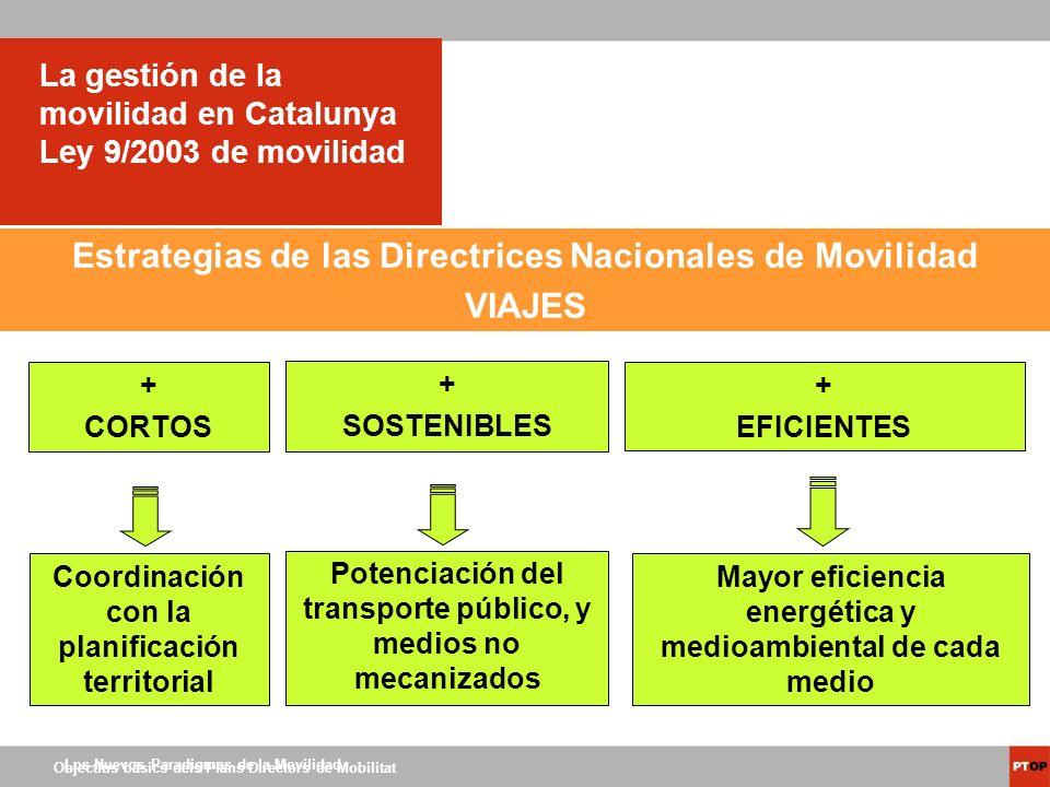 Los Nuevos Paradigmas de la Movilidad Objectius bàsics dels Plans Directors de Mobilitat La gestión de la movilidad en Catalunya Ley 9/2003 de movilid