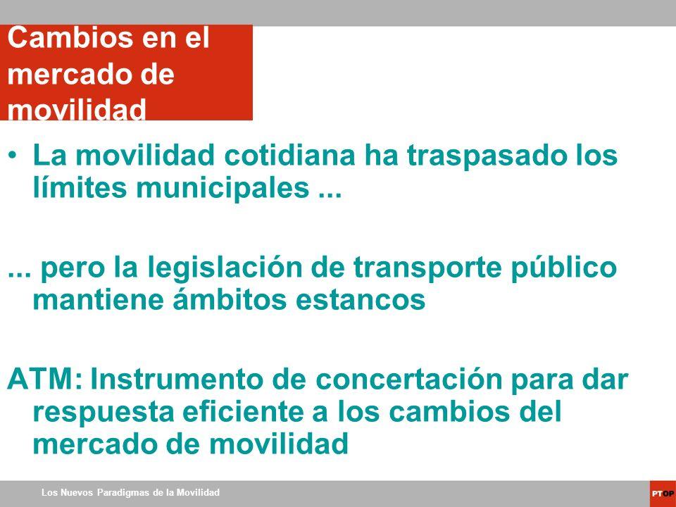 Los Nuevos Paradigmas de la Movilidad La movilidad cotidiana ha traspasado los límites municipales...... pero la legislación de transporte público man