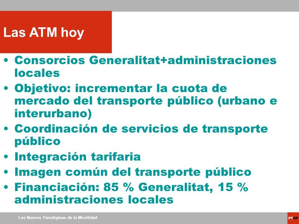 Consorcios Generalitat+administraciones locales Objetivo: incrementar la cuota de mercado del transporte público (urbano e interurbano) Coordinación d