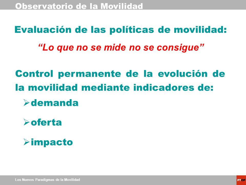 Los Nuevos Paradigmas de la Movilidad Evaluación de las políticas de movilidad: Lo que no se mide no se consigue Control permanente de la evolución de
