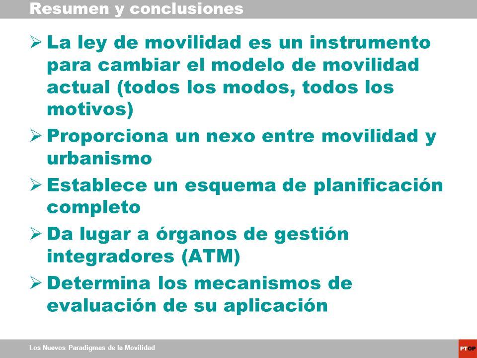 Resumen y conclusiones La ley de movilidad es un instrumento para cambiar el modelo de movilidad actual (todos los modos, todos los motivos) Proporcio
