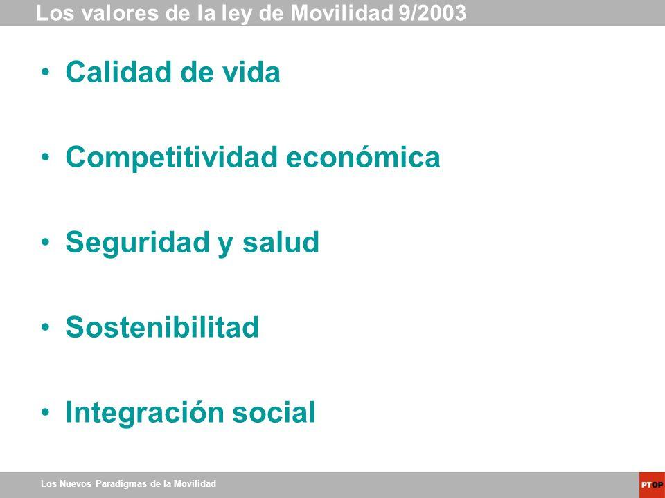 Los Nuevos Paradigmas de la Movilidad Los valores de la ley de Movilidad 9/2003 Calidad de vida Competitividad económica Seguridad y salud Sostenibili